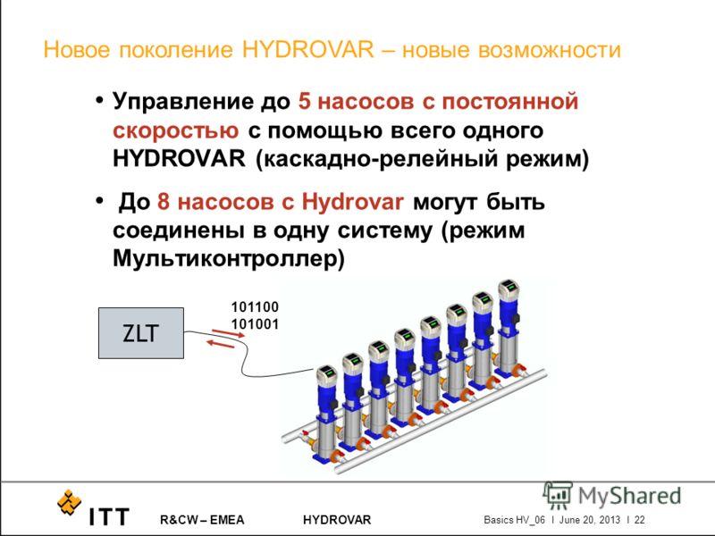 R&CW – EMEAHYDROVAR Basics HV_06 l June 20, 2013 l 22 Управление до 5 насосов с постоянной скоростью с помощью всего одного HYDROVAR (каскадно-релейный режим) До 8 насосов с Hydrovar могут быть соединены в одну систему (режим Мультиконтроллер) ZLT 10