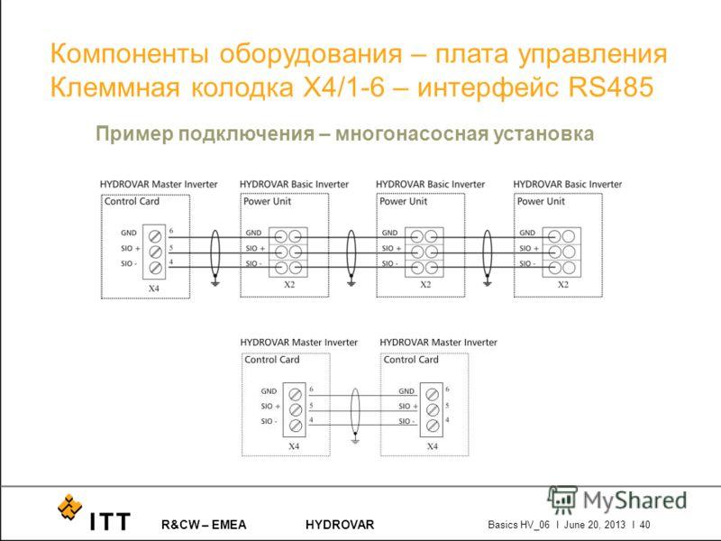 R&CW – EMEAHYDROVAR Basics HV_06 l June 20, 2013 l 40 Пример подключения – многонасосная установка Компоненты оборудования – плата управления Клеммная колодка X4/1-6 – интерфейс RS485