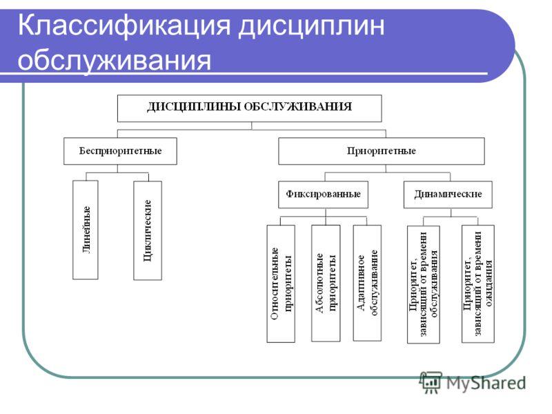 Классификация дисциплин обслуживания