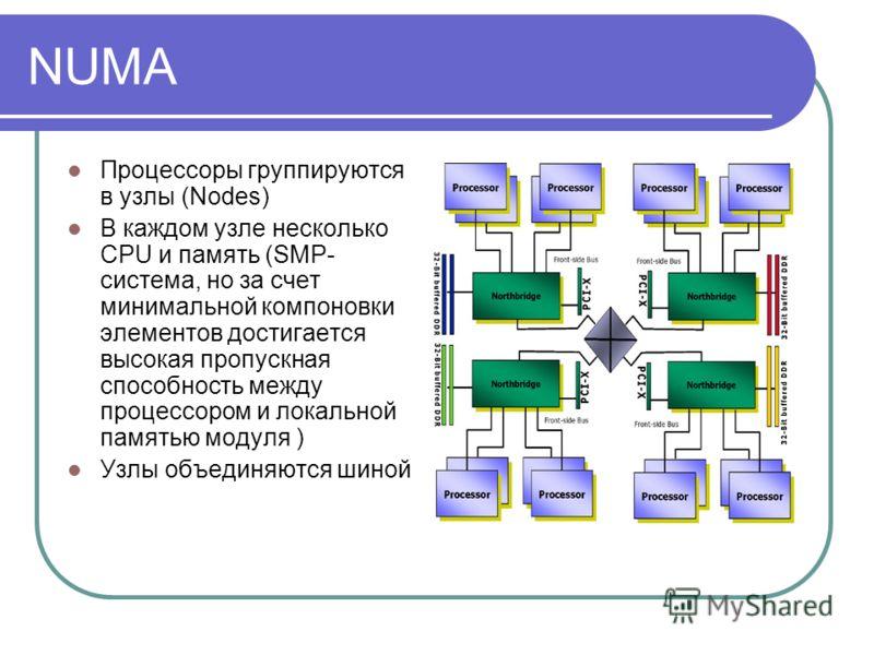 NUMA Процессоры группируются в узлы (Nodes) В каждом узле несколько CPU и память (SMP- система, но за счет минимальной компоновки элементов достигается высокая пропускная способность между процессором и локальной памятью модуля ) Узлы объединяются ши