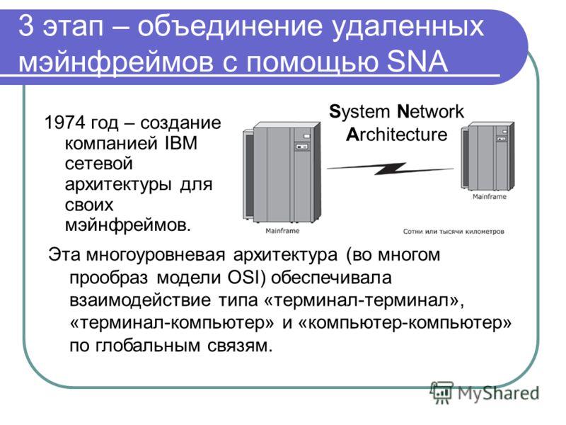 3 этап – объединение удаленных мэйнфреймов с помощью SNA 1974 год – создание компанией IBM сетевой архитектуры для своих мэйнфреймов. Эта многоуровневая архитектура (во многом прообраз модели OSI) обеспечивала взаимодействие типа «терминал-терминал»,