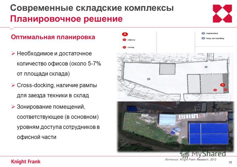16 Необходимое и достаточное количество офисов (около 5-7% от площади склада) Cross-docking, наличие рампы для заезда техники в склад Зонирование помещений, соответствующее (в основном) уровням доступа сотрудников в офисной части Оптимальная планиров