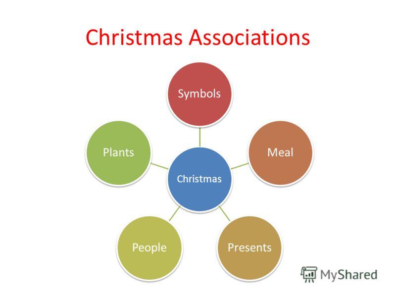 Christmas Associations Christmas SymbolsMealPresentsPeoplePlants