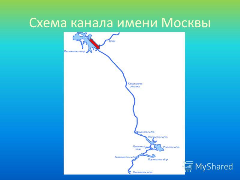 Схема канала имени Москвы