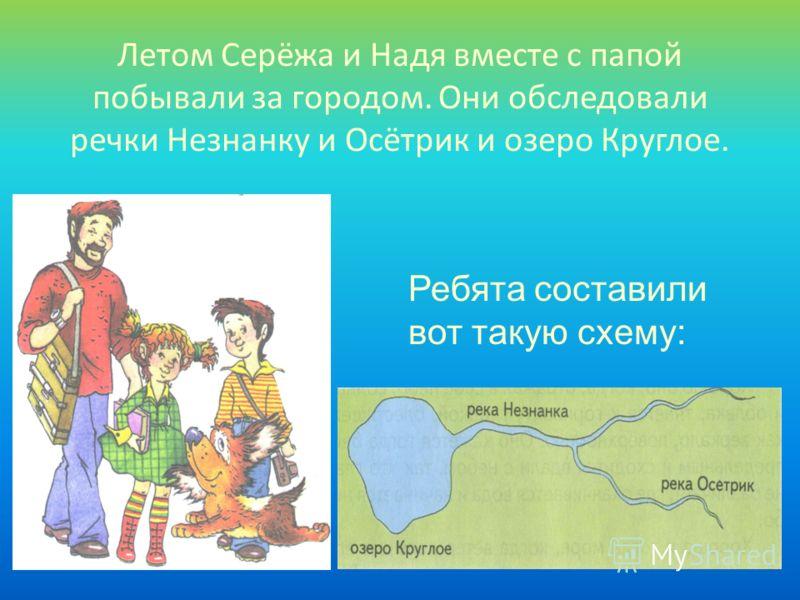 Летом Серёжа и Надя вместе с папой побывали за городом. Они обследовали речки Незнанку и Осётрик и озеро Круглое. Ребята составили вот такую схему: