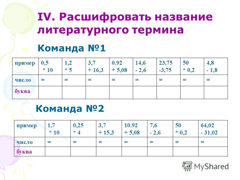 IV. Расшифровать название литературного термина Команда 1 Команда 2 пример0,5 * 10 1,2 * 5 3,7 + 16,3 0.92 + 5,08 14,6 - 2,6 23,75 -3,75 50 * 0,2 4,8 - 1,8 число======== буква пример1,7 * 10 0,25 * 4 3,7 + 15,3 10.92 + 5,08 7,6 - 2,6 50 * 0,2 64,02 -