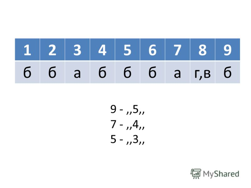 123456789 ббабббаг,вб 9 -,,5,, 7 -,,4,, 5 -,,3,,