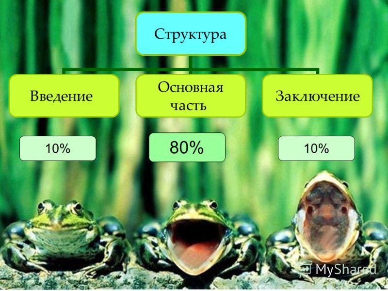 Структура Введение Основная часть Заключение 10% 80% 10%
