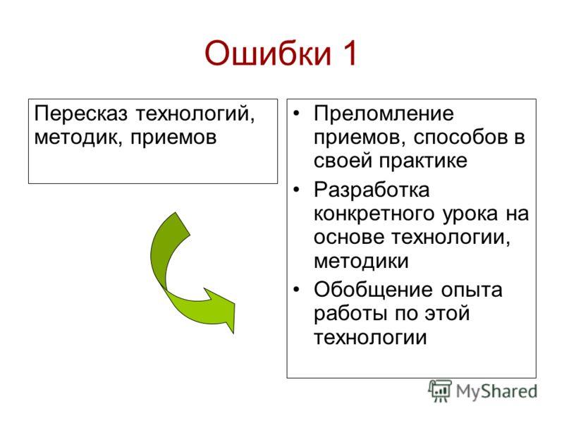 Ошибки 1 Пересказ технологий, методик, приемов Преломление приемов, способов в своей практике Разработка конкретного урока на основе технологии, методики Обобщение опыта работы по этой технологии