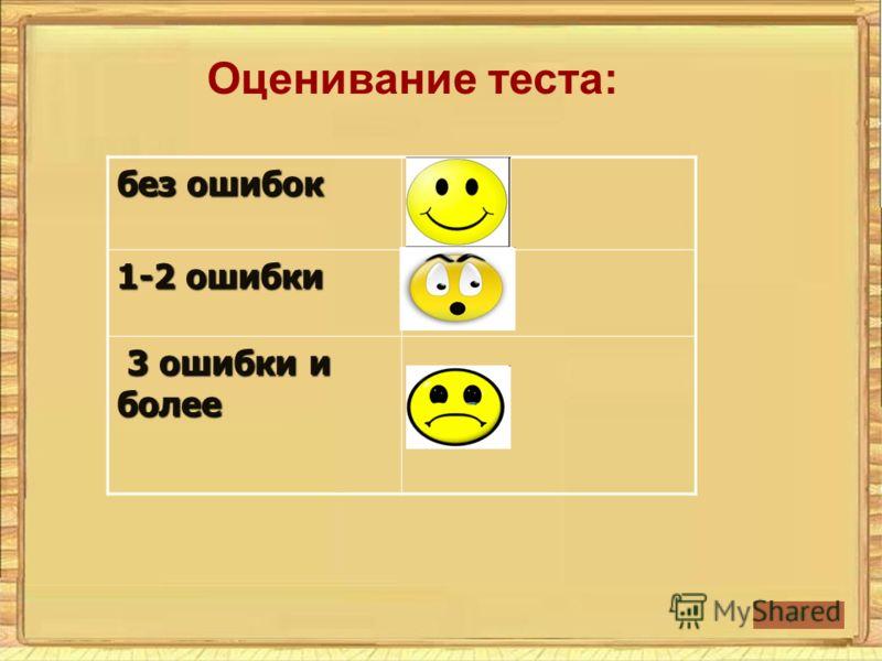 Оценивание теста: без ошибок 1-2 ошибки 3 ошибки и более 3 ошибки и более