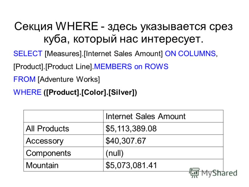Секция WHERE - здесь указывается срез куба, который нас интересует. SELECT [Measures].[Internet Sales Amount] ON COLUMNS, [Product].[Product Line].MEMBERS on ROWS FROM [Adventure Works] WHERE ([Product].[Color].[Silver]) Internet Sales Amount All Pro
