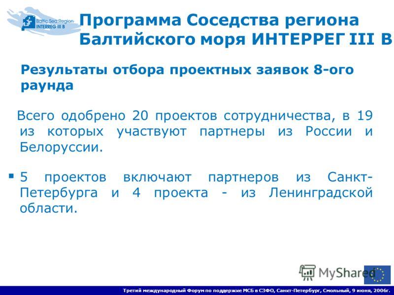 Третий международный Форум по поддержке МСБ в СЗФО, Санкт-Петербург, Смольный, 9 июня, 2006г. Программа Соседства региона Балтийского моря ИНТЕРРЕГ III B Результаты отбора проектных заявок 8-ого раунда Всего одобрено 20 проектов сотрудничества, в 19