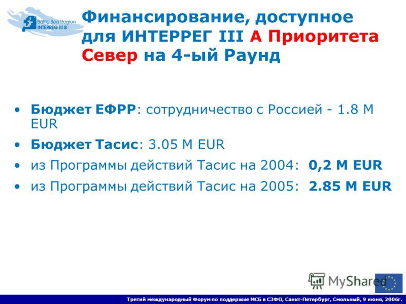Третий международный Форум по поддержке МСБ в СЗФО, Санкт-Петербург, Смольный, 9 июня, 2006г. Бюджет ЕФРР: сотрудничество с Россией - 1.8 M EUR Бюджет Тасис: 3.05 M EUR из Программы действий Тасис на 2004: 0,2 M EUR из Программы действий Тасис на 200