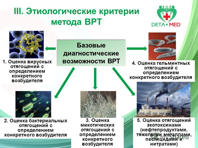 3. Оценка микотических отягощений с определением конкретного возбудителя 2. Оценка бактериальных отягощений с определением конкретного возбудителя 1. Оценка вирусных отягощений с определением конкретного возбудителя 4. Оценка гельминтных отягощений с