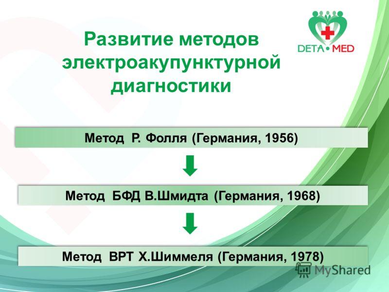 Развитие методов электроакупунктурной диагностики Метод Р. Фолля (Германия, 1956) Метод БФД В.Шмидта (Германия, 1968) Метод ВРТ Х.Шиммеля (Германия, 1978)