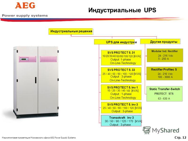 Маркетинговая презентация Московского офиса AEG Power Supply Systems Стр. 12 Индустриальные решения UPS для индустрии SVS PROTECT 5. 31 10/20/30/40 / 60/80/100/120 [kVA] Output: 1-phase On-Line-Technology SVS PROTECT 5. 33 Output : 3-phase On-Line-Te