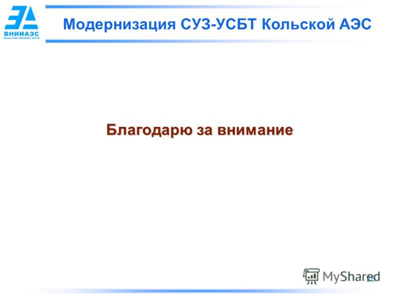 25 Модернизация СУЗ-УСБТ Кольской АЭС Благодарю за внимание