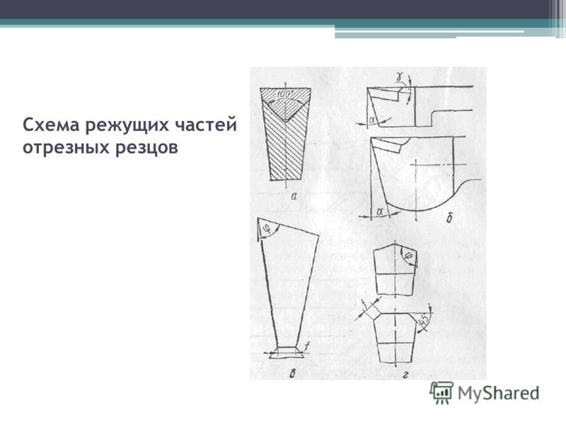Схема режущих частей отрезных резцов
