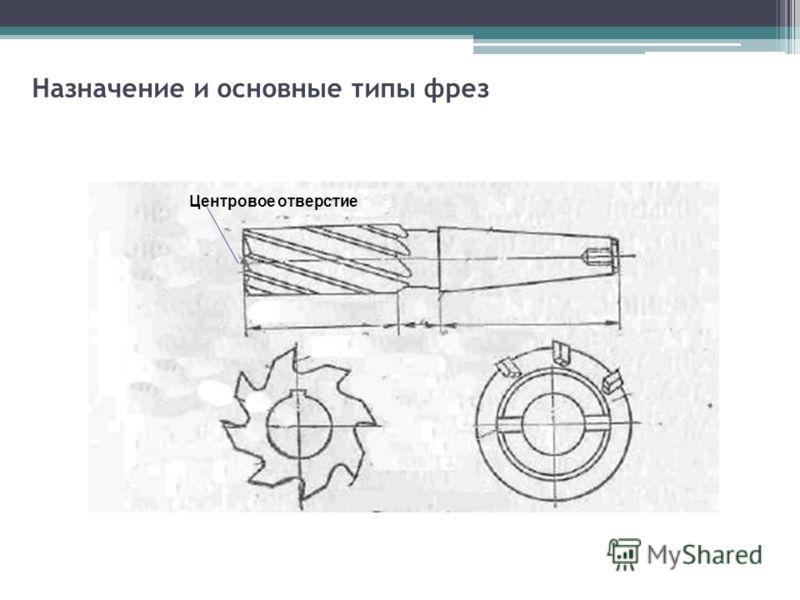 Назначение и основные типы фрез Центровое отверстие