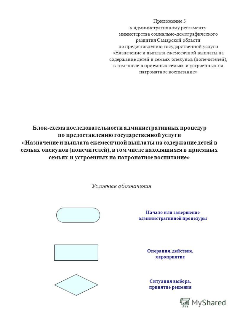 Приложение 3 к административному регламенту министерства социально-демографического развития Самарской области по предоставлению государственной услуги «Назначение и выплата ежемесячной выплаты на содержание детей в семьях опекунов (попечителей), в т