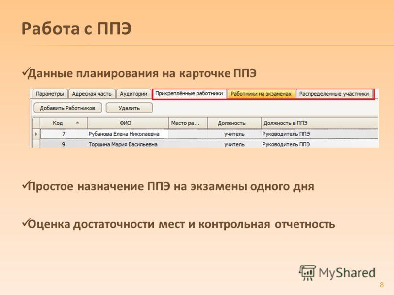 8 Работа с ППЭ 8 Данные планирования на карточке ППЭ Простое назначение ППЭ на экзамены одного дня Оценка достаточности мест и контрольная отчетность