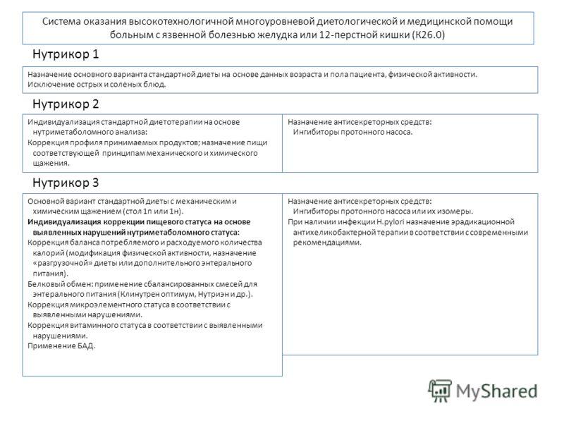 Система оказания высокотехнологичной многоуровневой диетологической и медицинской помощи больным с язвенной болезнью желудка или 12-перстной кишки (К26.0) Назначение основного варианта стандартной диеты на основе данных возраста и пола пациента, физи