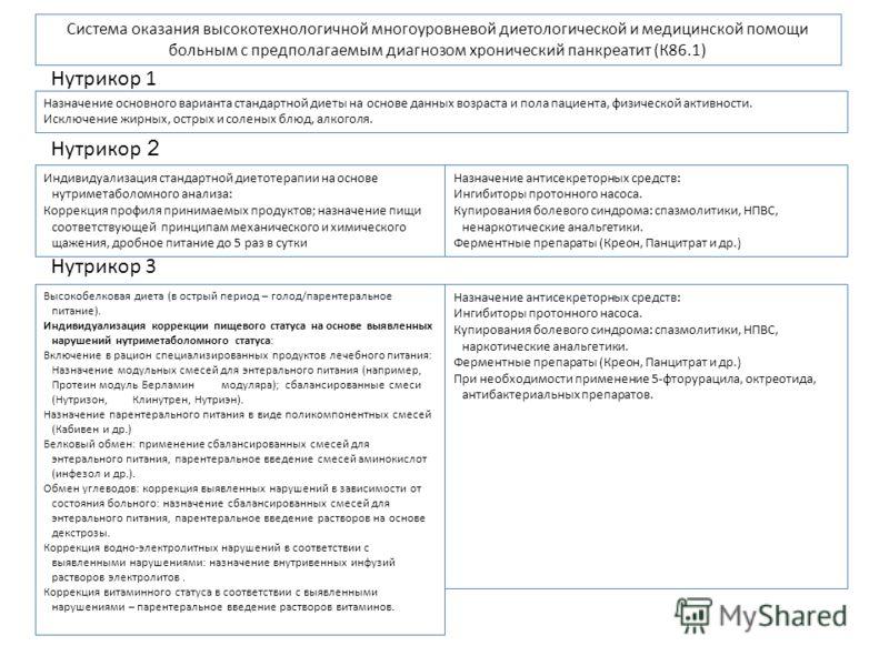 Система оказания высокотехнологичной многоуровневой диетологической и медицинской помощи больным с предполагаемым диагнозом хронический панкреатит (К86.1) Назначение основного варианта стандартной диеты на основе данных возраста и пола пациента, физи