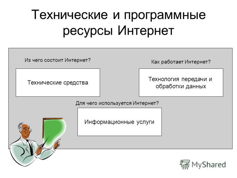 Технические и программные ресурсы Интернет Технические средства Технология передачи и обработки данных Информационные услуги Из чего состоит Интернет? Как работает Интернет? Для чего используется Интернет?