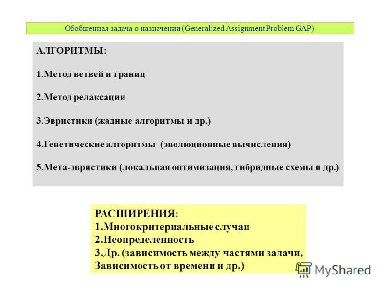 Обобщенная задача о назначении (Generalized Assignment Problem GAP) АЛГОРИТМЫ: 1.Метод ветвей и границ 2.Метод релаксации 3.Эвристики (жадные алгоритмы и др.) 4.Генетические алгоритмы (эволюционные вычисления) 5.Мета-эвристики (локальная оптимизация,