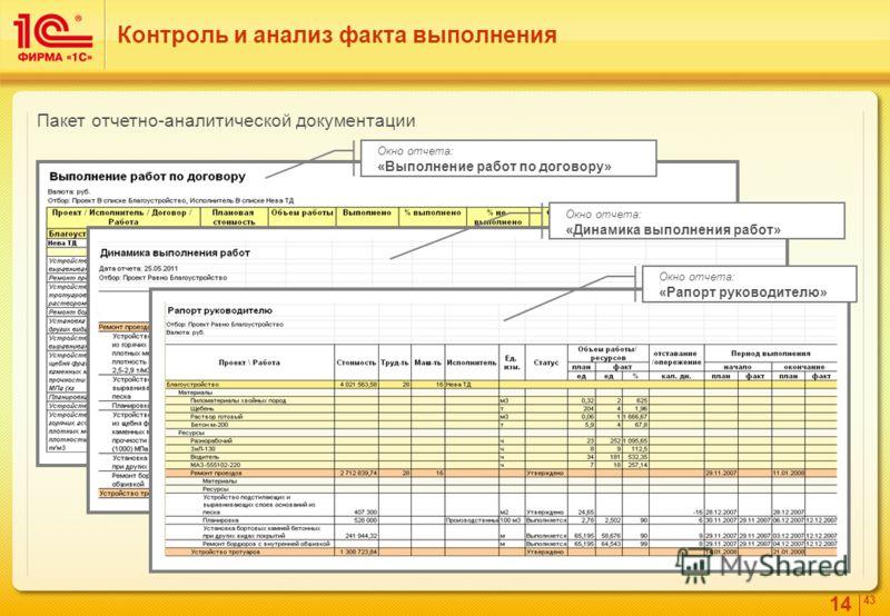 14 4343 Контроль и анализ факта выполнения Окно отчета: «Выполнение работ по договору» Окно отчета: «Динамика выполнения работ» Окно отчета: «Рапорт руководителю» Пакет отчетно-аналитической документации
