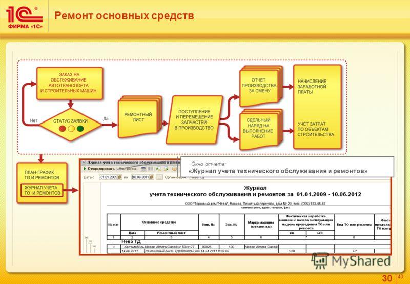30 4343 Ремонт основных средств Окно отчета: «Журнал учета технического обслуживания и ремонтов»