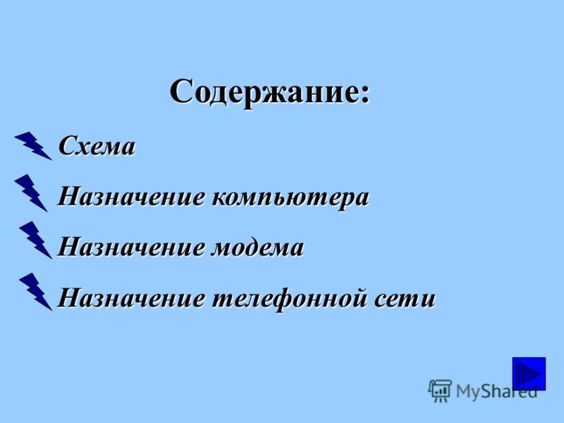 Содержание:Схема Назначение компьютера Назначение модема Назначение телефонной сети