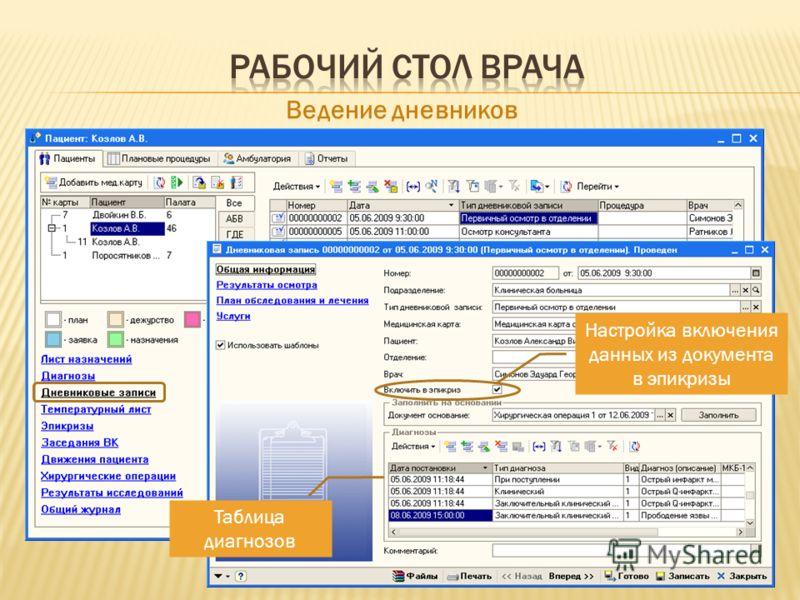 Ведение дневников Настройка включения данных из документа в эпикризы Таблица диагнозов