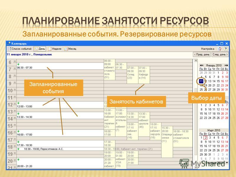 Запланированные события. Резервирование ресурсов Выбор даты Занятость кабинетов Запланированные события