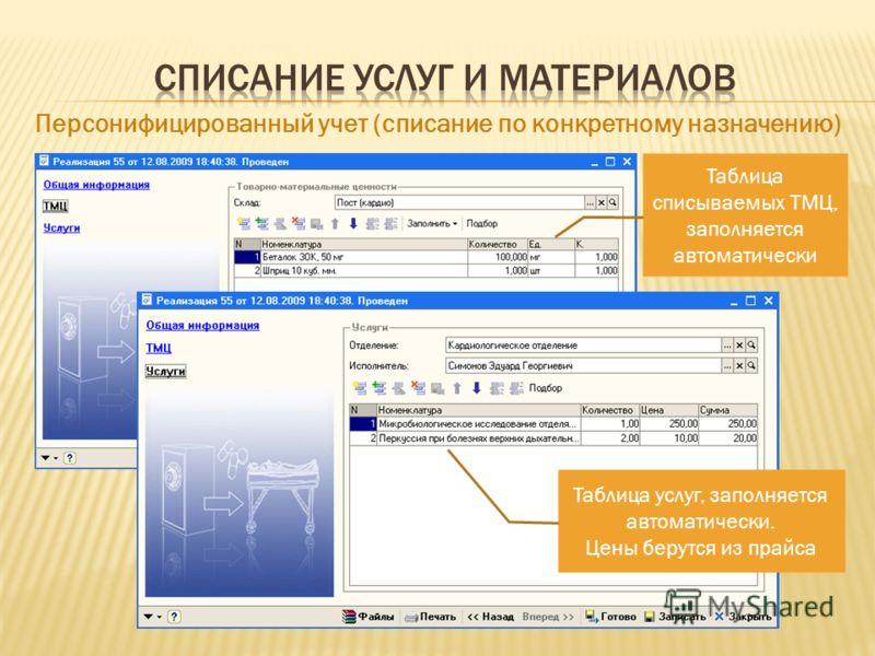 Таблица списываемых ТМЦ, заполняется автоматически Таблица услуг, заполняется автоматически. Цены берутся из прайса Персонифицированный учет (списание по конкретному назначению)