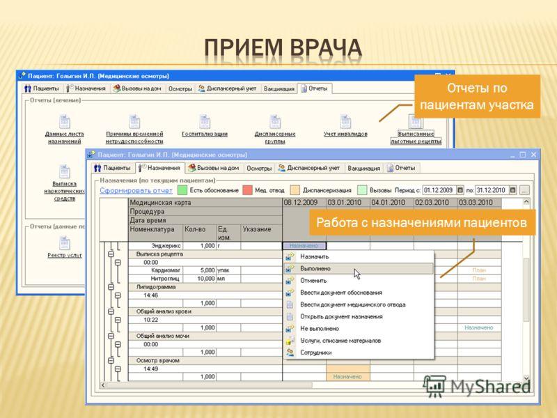Отчеты по пациентам участка Работа с назначениями пациентов
