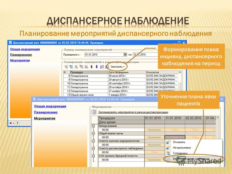 Планирование мероприятий диспансерного наблюдения Формирование плана индивид. диспансерного наблюдения на период Уточнение плана явки пациента