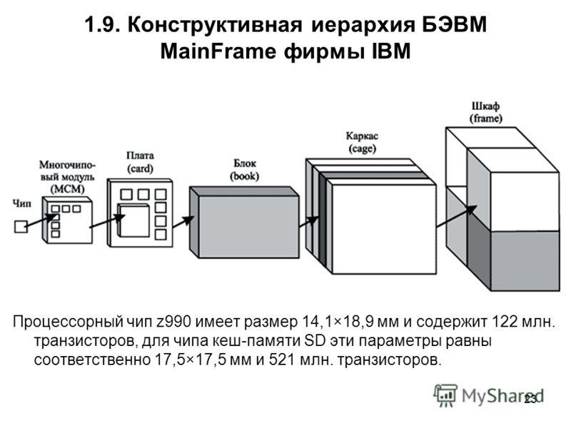 23 1.9. Конструктивная иерархия БЭВМ MainFrame фирмы IBM Процессорный чип z990 имеет размер 14,1×18,9 мм и содержит 122 млн. транзисторов, для чипа кеш-памяти SD эти параметры равны соответственно 17,5×17,5 мм и 521 млн. транзисторов.