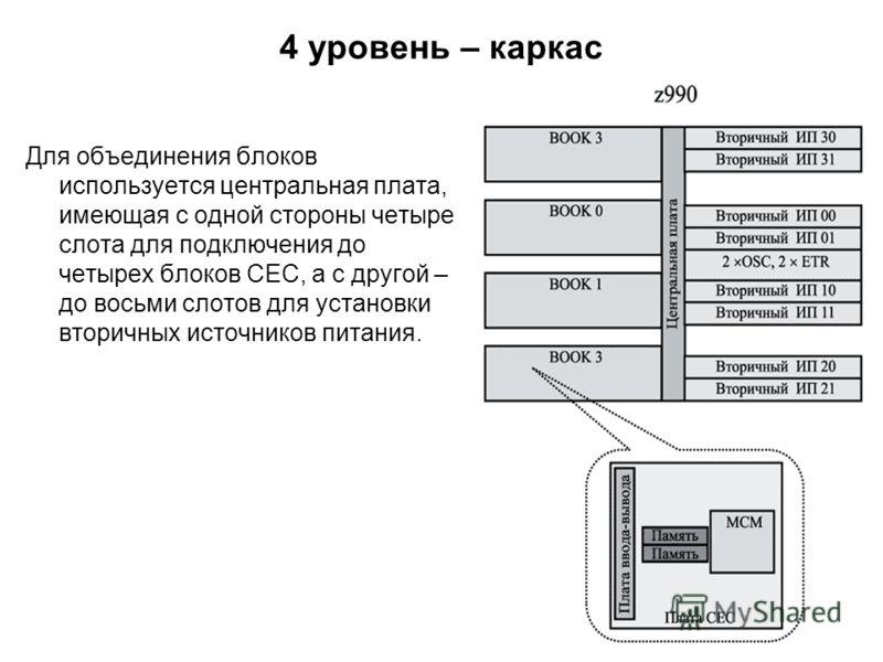 28 4 уровень – каркас Для объединения блоков используется центральная плата, имеющая с одной стороны четыре слота для подключения до четырех блоков CEC, а с другой – до восьми слотов для установки вторичных источников питания.