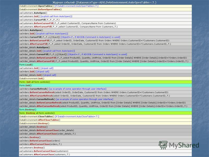 Журнал событий (DatasourceType=ADO,DeteEnvironment.AutoOpenTables=.T.)
