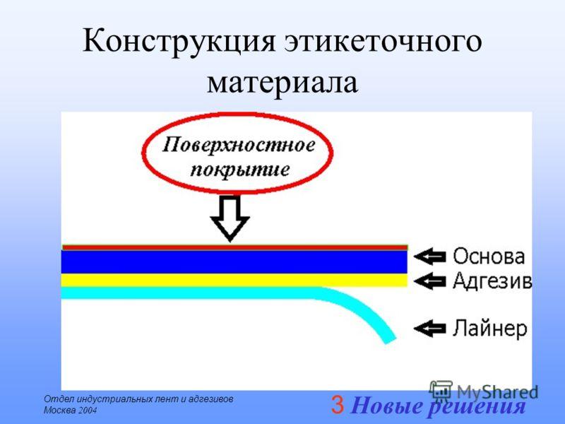3 Новые решения Отдел индустриальных лент и адгезивов Москва 2004 Конструкция этикеточного материала