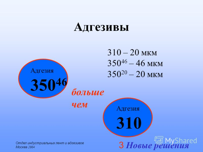 3 Новые решения Отдел индустриальных лент и адгезивов Москва 2004 Адгезивы 310 – 20 мкм 350 46 – 46 мкм 350 20 – 20 мкм Адгезия 350 46 Адгезия 310 больше чем