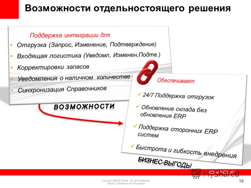 16 Copyright ©2009 Oracle. All rights reserved. Oracle Confidential and Proprietary Возможности отдельностоящего решения