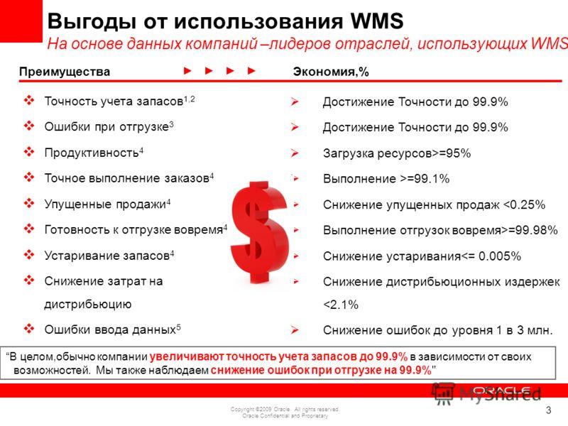 3 Copyright ©2009 Oracle. All rights reserved. Oracle Confidential and Proprietary Выгоды от использования WMS На основе данных компаний –лидеров отраслей, использующих WMS Достижение Точности до 99.9% Загрузка ресурсов>=95% Выполнение >=99.1% Снижен