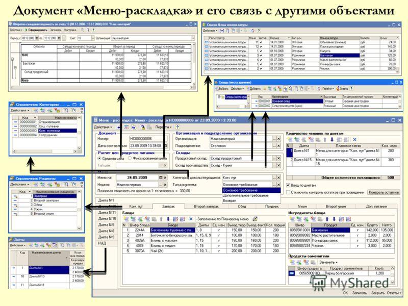 Документ «Меню-раскладка» и его связь с другими объектами