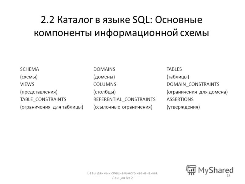 2.2 Каталог в языке SQL: Основные компоненты информационной схемы 18 Базы данных специального назначения. Лекция 2 SCHEMA (схемы) DOMAINS (домены) TABLES (таблицы) VIEWS (представления) COLUMNS (столбцы) DOMAIN_CONSTRAINTS (ограничения для домена) TA
