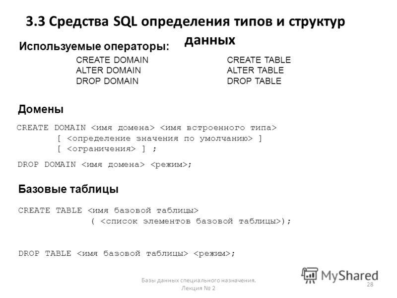 3.3 Средства SQL определения типов и структур данных 28 Базы данных специального назначения. Лекция 2 CREATE DOMAIN [ ] [ ] ; CREATE DOMAINCREATE TABLE ALTER DOMAINALTER TABLE DROP DOMAINDROP TABLE DROP DOMAIN ; CREATE TABLE ( ); DROP TABLE ; Базовые