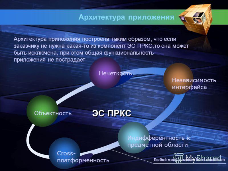 Архитектура приложения Объектность Нечеткость Независимость интерфейса Индифферентность к предметной области Cross- платформенность ЭС ПРКС Архитектура приложения построена таким образом, что если заказчику не нужна какая-то из компонент ЭС ПРКС,то о
