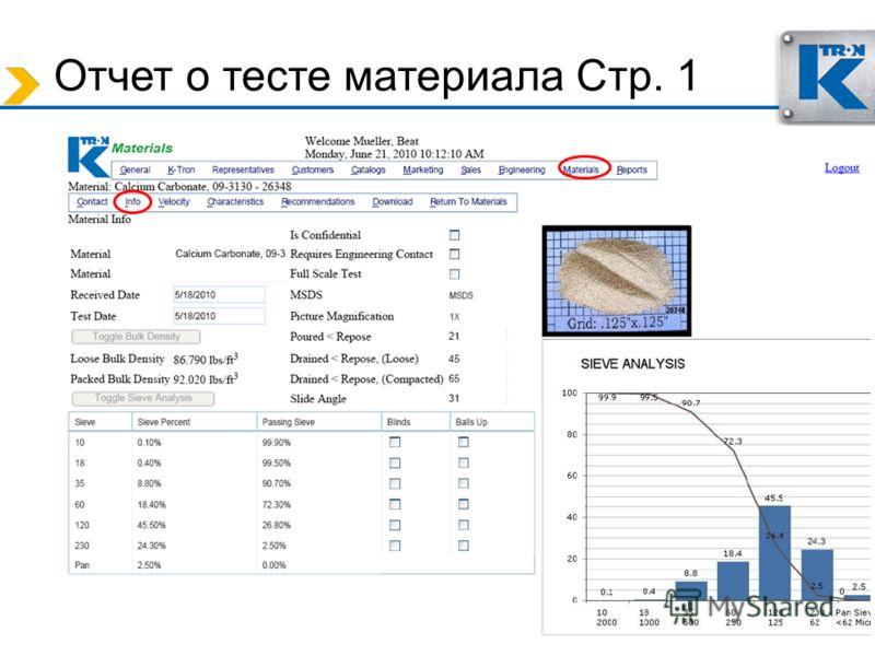Отчет о тесте материала Стр. 1