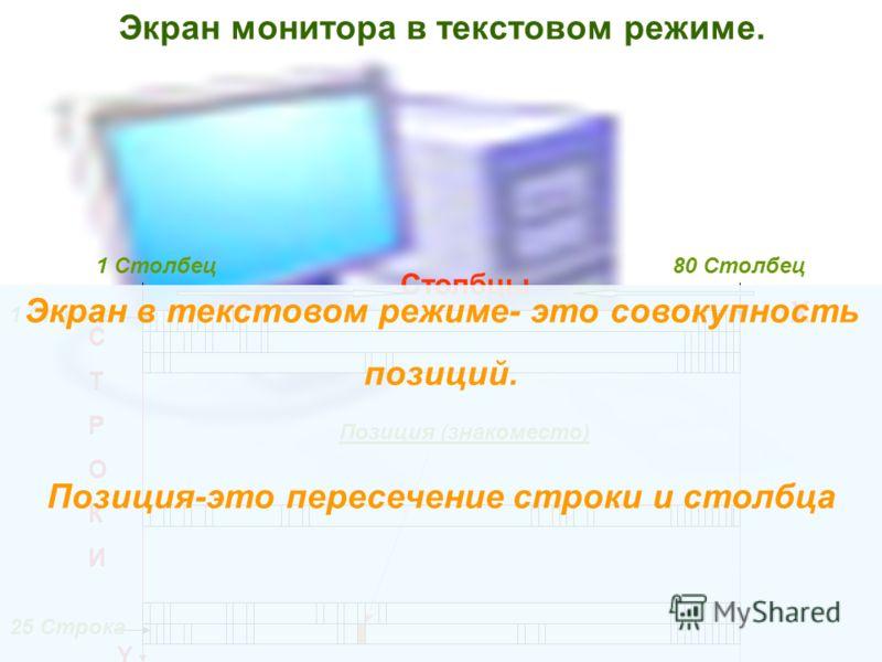 на алгоритмическом языке Турбо - Паскаль тема: «Текстовый режим монитора» Методические разработки учителя информатики лицей 1581 Лапшиной О.М. 2006 г.